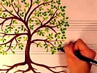 Environmental protection music painting
