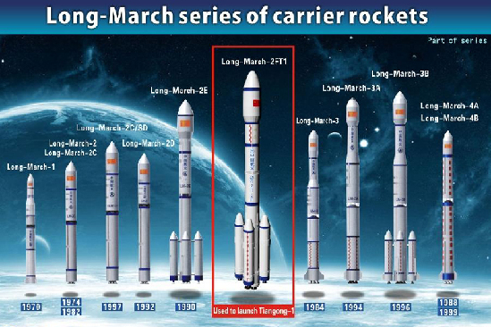 chinese space program history - photo #22