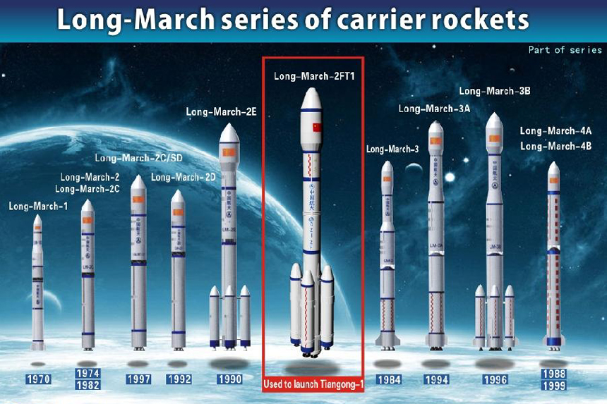 The graphic shows part of Long-March series of carrier rockets.