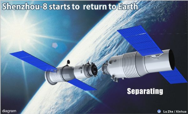 The graphics shows the separation of Shenzhou-8 spacecraft and Tiangong-1 space lab module on Nov. 16, 2011. [Xinhua]