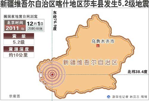 1,450 evacuated after earthquake jolts Xinjiang.[File photo]