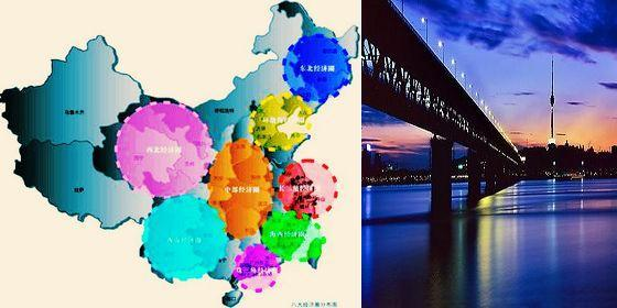Top 8 economic rims in China
