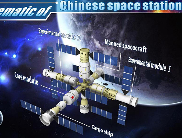 The graphic shows the schematic image of Chinese space station. [Xinhua photo]