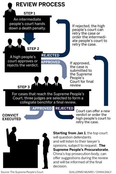 judicial process of the supreme court Judicial process an instrument of social ordering  judicial process an instrument of social  to the judicial process enable the supreme court to take.