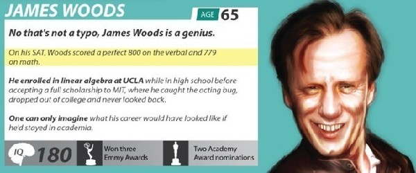 James Woods, one of the Top 10 smartest people alive today by SuperScholar.org.