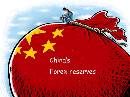 Chinese forex currency