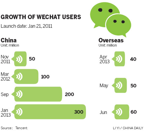 how to use wechat pay