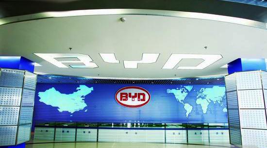 BYD Co., Ltd,