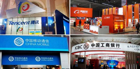Top 20 most valuable Chinese brands 2015