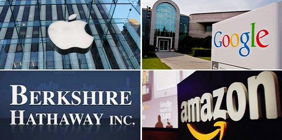 Top 10 most admired companies 2015