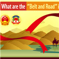What are the 'Belt and Road' initiatives?