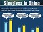 Sleepless in China