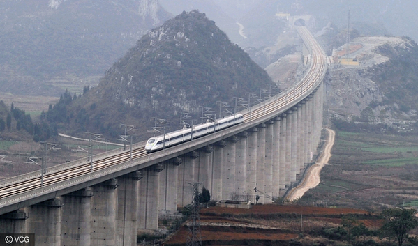 The longest east-west high-speed railway in China launches
