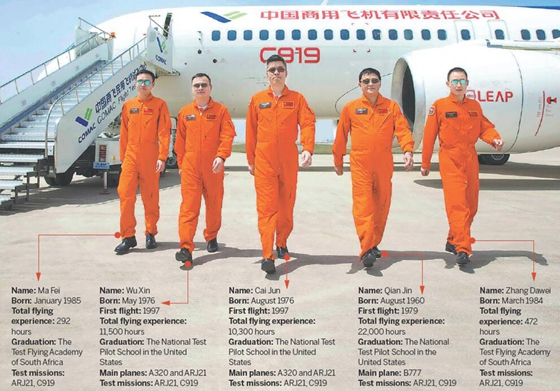 Cai Jun (center), captain for the maiden flight of China's passenger jet C919, and other crew members pose for a photo by the plane in Shanghai. The flight was scheduled for Friday. PROVIDED TO CHINA DAILY