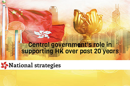 Central government's role in supporting HK over past 20 years