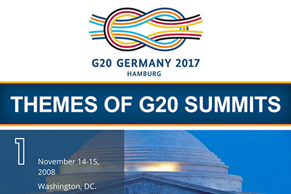 Themes of G20 summits