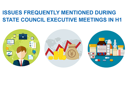 Issues frequently mentioned during State Council executive meetings in H1
