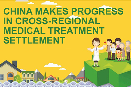 China makes progress in cross-regional medical treatment settlement