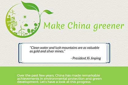 Building greener, cleaner China