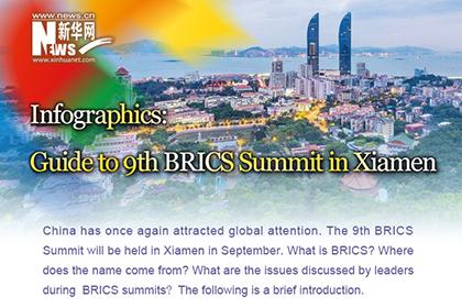 Guide to 9th BRICS Summit in Xiamen
