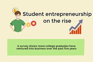 Student entrepreneurship on the rise