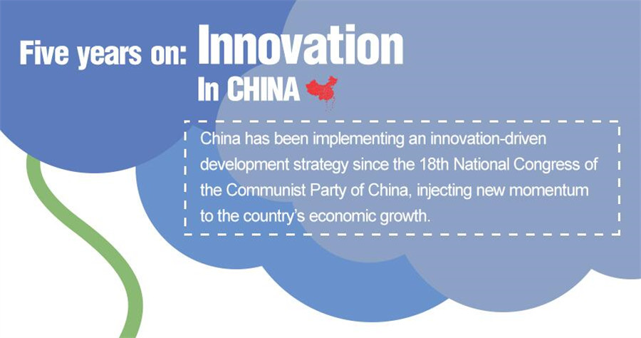 Five years on: Innovation in China