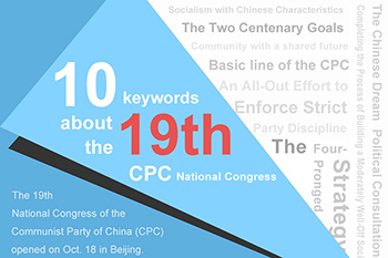 10 keywords about the 19th CPC National Congress