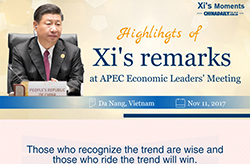 Highlights of President Xi's remarks at APEC Economic Leaders' Meeting