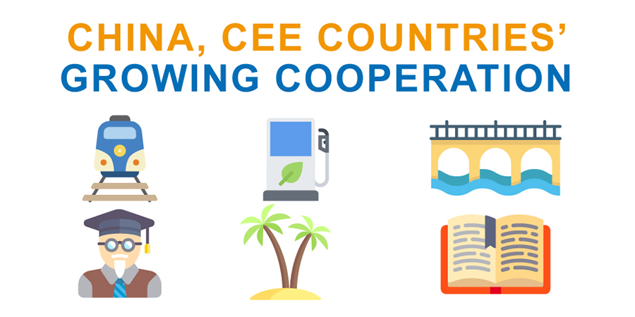 China, CEE countries' growing cooperation