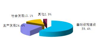 人口最少的民族_列为人口较少民族