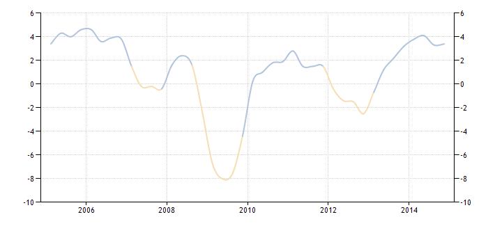 匈牙利gdp_欧元区一季度GDP终值符合市场预期(2)