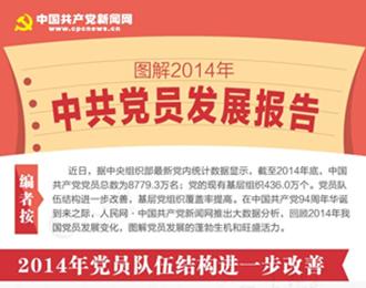 2014年中共党员发展报告