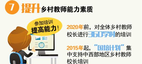 图解《乡村教师支持计划(2015-2020年)》7