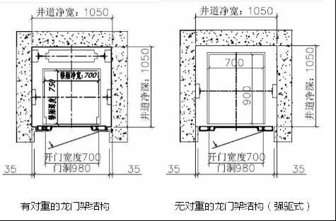 简易别墅结构图