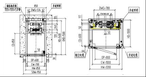 怡安背包式小型家用电梯结构见下图