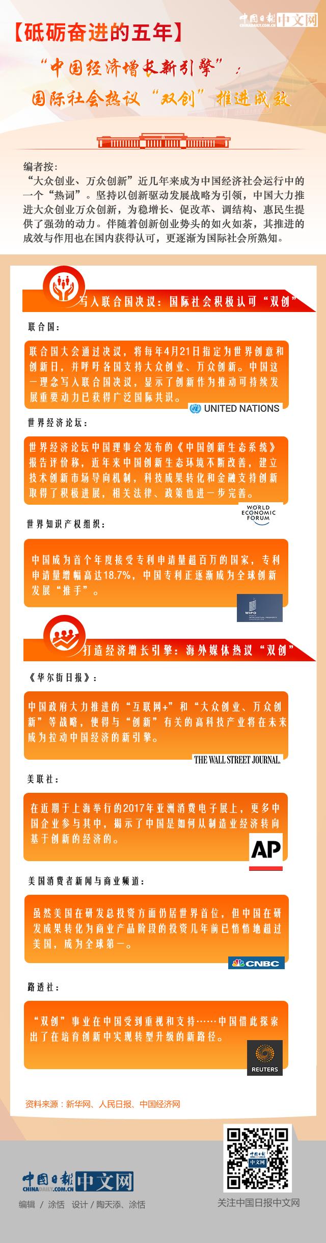 """【砥砺奋进的五年】""""中国经济增长新引擎"""":国际社会热议""""双创""""推进成效"""