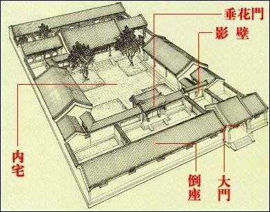 二次结构排砖图步骤