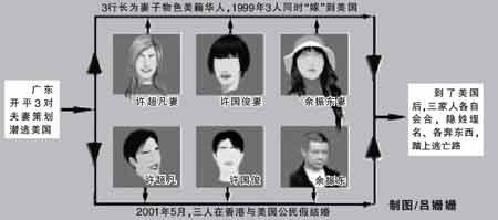 又名开平站长网_广东开平中学性虐门_许超凡开平哪里人
