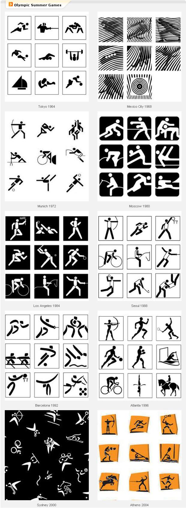 олимпиада года летняя