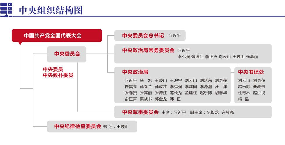 十八次三中全会内容_十八届三中全会解读_中国国情_中国网