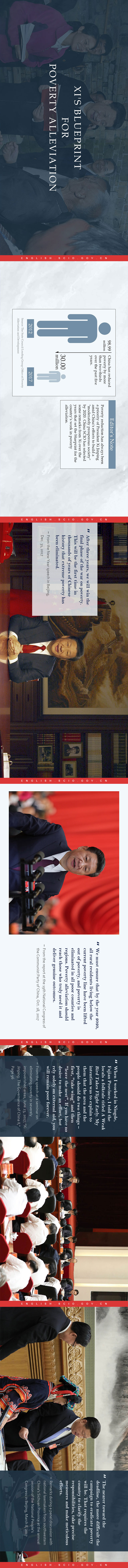 Xi's blueprint for poverty alleviation | english scio gov cn