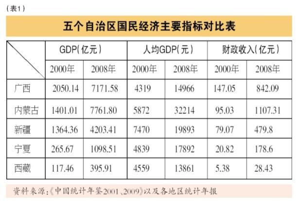 广西gdp_广西地图