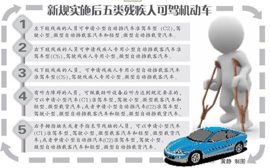 左下肢残疾可开<font color=red>小型自动挡汽车</font>_中国网