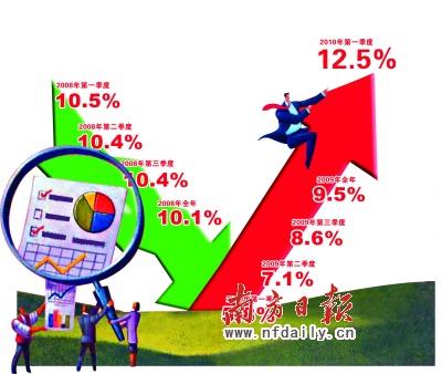 过去5年广东经济总量_广东经济科教节目
