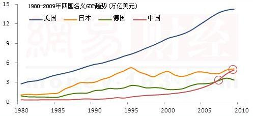 产值和gdp_第 1 章 一个大产业正在从日本消失(3)