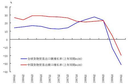 中国工作人口_从劳动力工资和人口红利看中国经济和股市