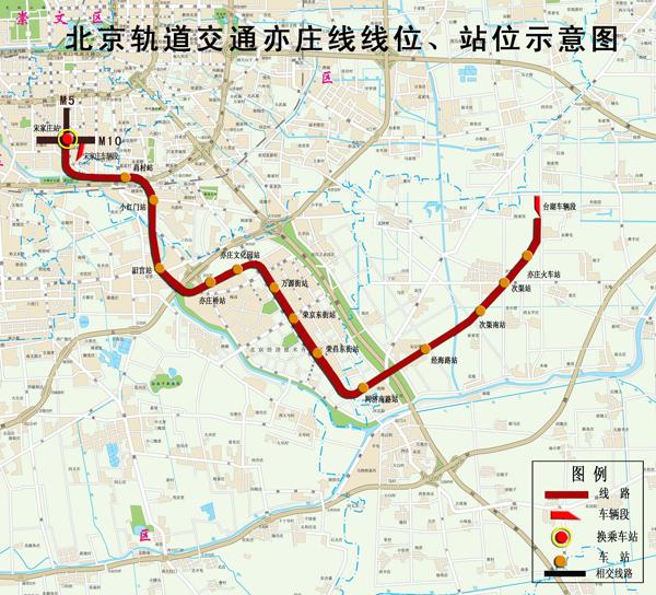 北京地铁亦庄线站点分布图(来源:首都之窗)-北京年底开通五条地图片