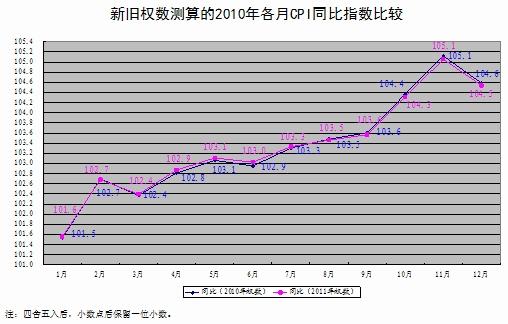http:\/\/news.cntv.cn\/20110216\/104555.shtml