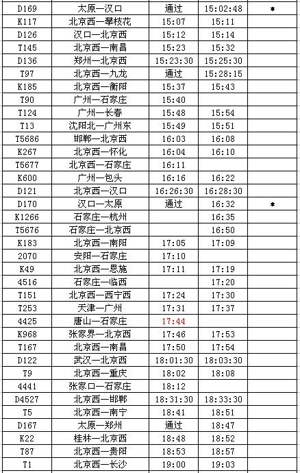 石家庄执行新列车运行图 列车时刻表图片