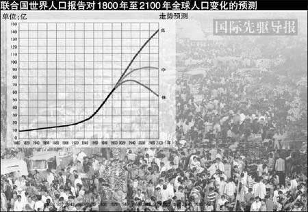 嘉陵70摩托车_70亿人口